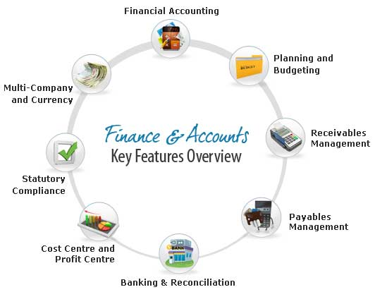 Free Finance and Accounts Software