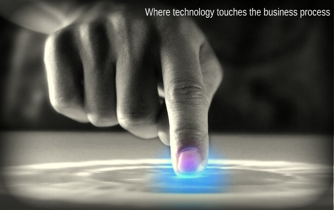 Technology touch point
