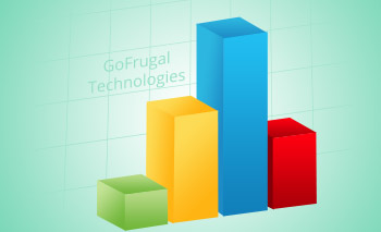 gofrugal-business-intelligence-small