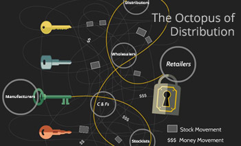 the-octopus-distribution-small