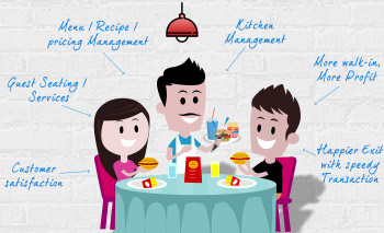 6 Ways to Turn Every Restaurant Customer into an Admirer