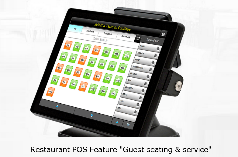 Restaurant Guest Seating and Service
