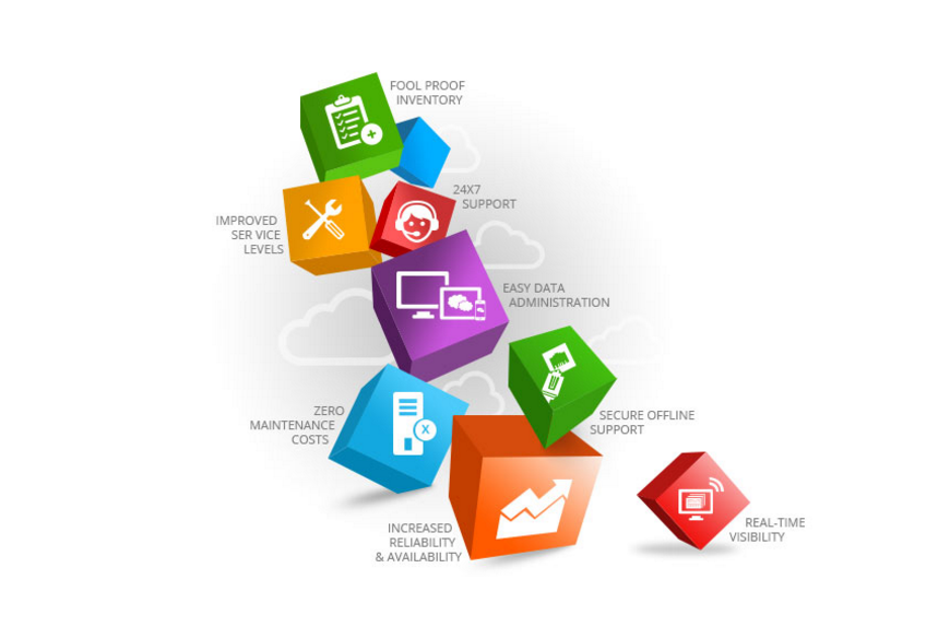 Cloud POS Software