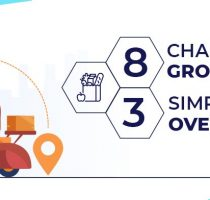 Top 8 challenges in Grocery delivery and 3 simple ways to overcome