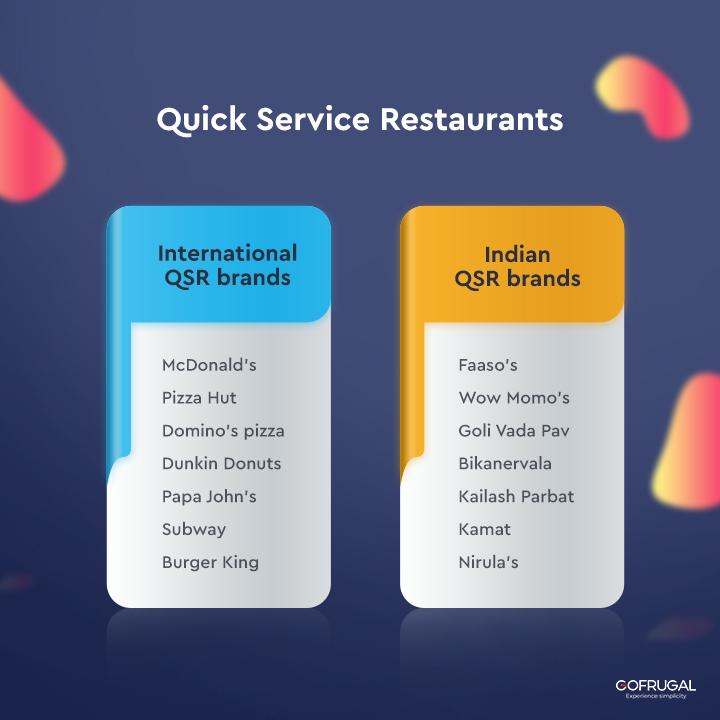 QSR brands