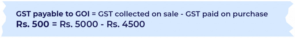 GSTR-1 returns calculation