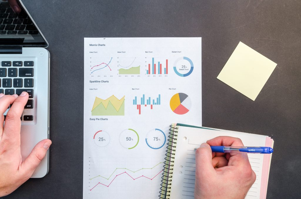 Run marketing campaigns to win more loyal customers
