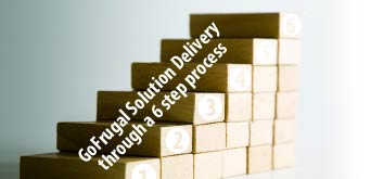 software solution delivery