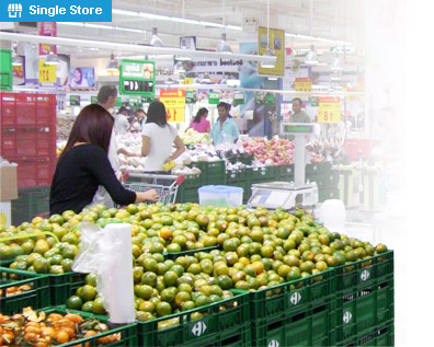 Fruits shop retail pos software