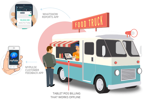 Food Truck Pos Software One Stop Point Of Sale Solution