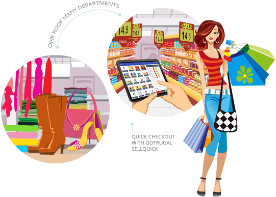 Hypermarket Departmental Store Software One Stop Pos