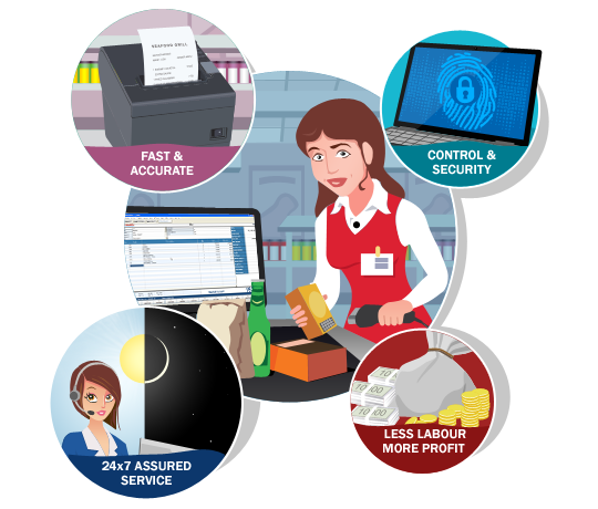 Retail point of sale software